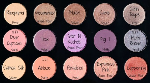 MAC Palette 2 Names